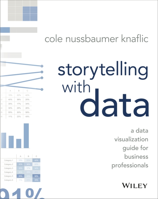 Storytelling with Data book cover image